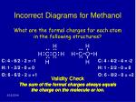 incorrect diagrams for methanol