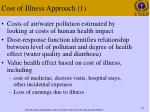 cost of illness approach 1