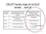 celdt levels map on to eld levels sort of13