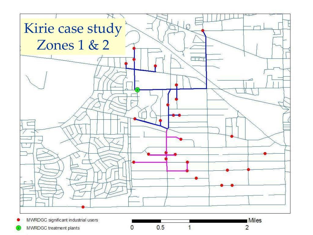 Kirie case study