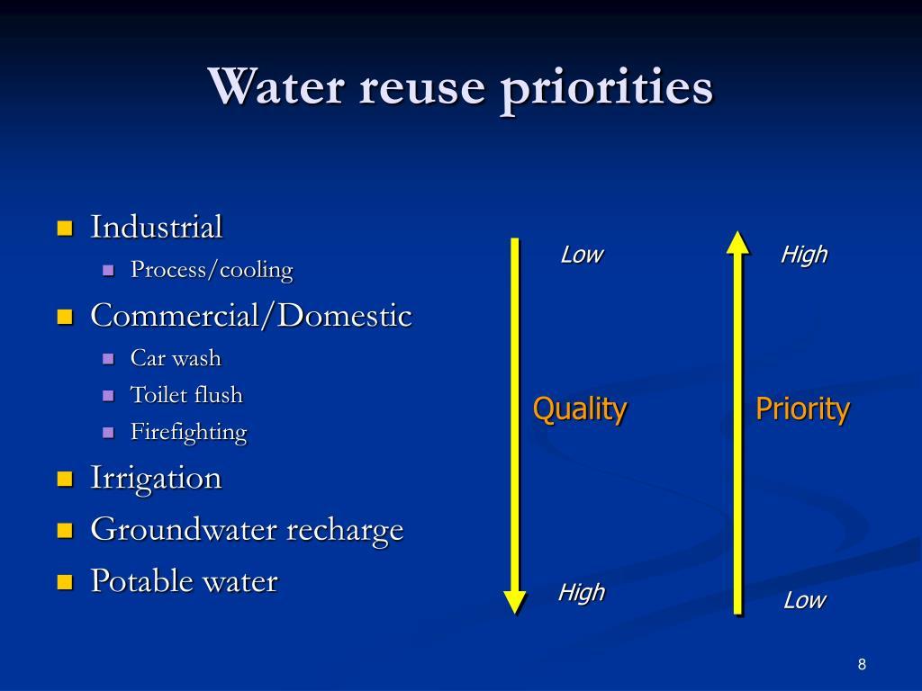 Water reuse priorities