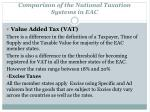 comparison of the national taxation systems in eac