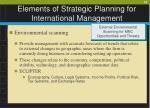 elements of strategic planning for international management14