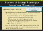 elements of strategic planning for international management15