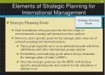 elements of strategic planning for international management16