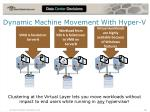 dynamic machine movement with hyper v