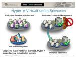 hyper v virtualization scenarios
