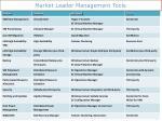 market leader management tools