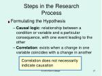 steps in the research process27