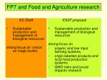 fp7 and food and agriculture research