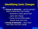 identifying ionic charges