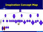inspiration concept map