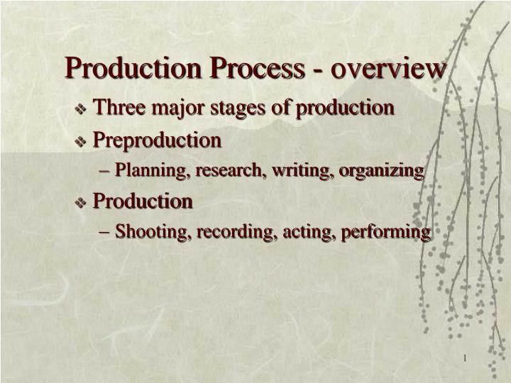 Production process overview
