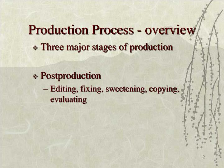 Production process overview2