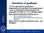 absorbtion of graduates