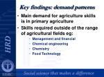 key findings demand patterns
