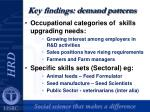 key findings demand patterns15