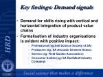 key findings demand signals