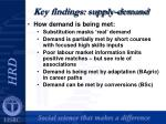 key findings supply demand18