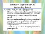 balance of payments bop accounting system
