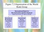 figure 7 2 organization of the world bank group