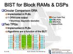 bist for block rams dsps