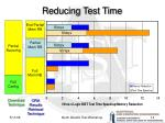 reducing test time14
