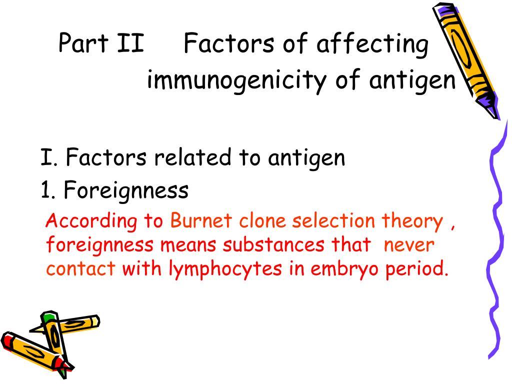 Part II     Factors of affecting