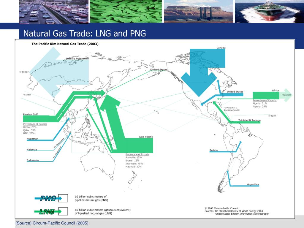 Natural Gas Trade: LNG and PNG