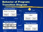 behavior of program transition diagram