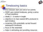 timeboxing basics