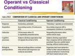operant vs classical conditioning