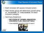 peer review of inclusion plans