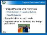 targeted enrollment tables