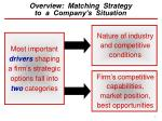 overview matching strategy to a company s situation