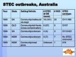 stec outbreaks australia