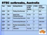 stec outbreaks australia10