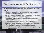 comparisons with parliament 1