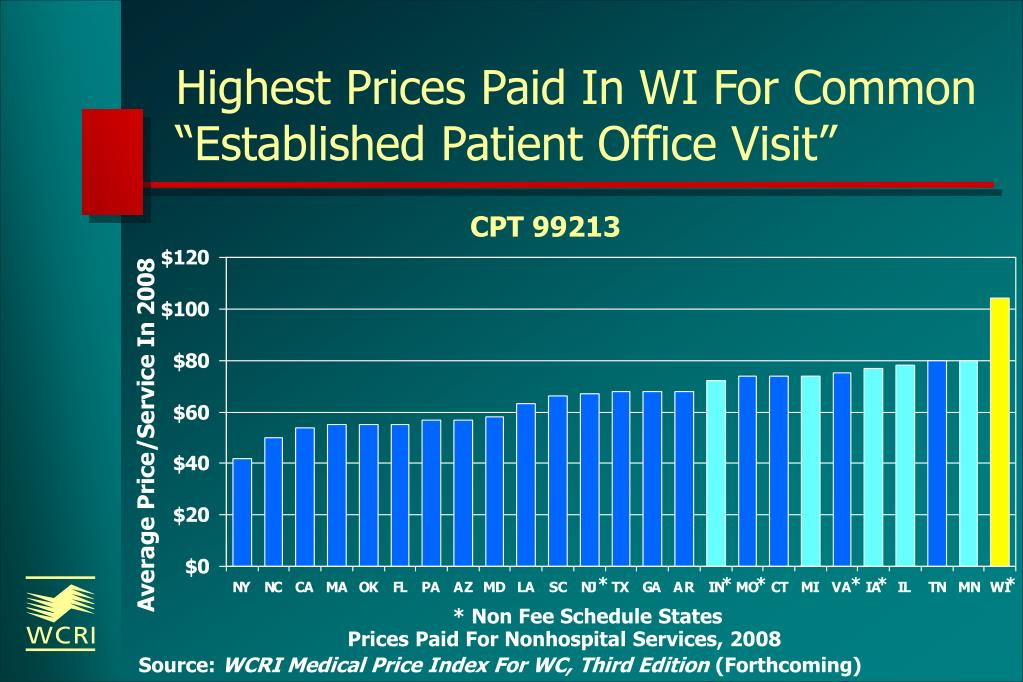 PPT - Workers' Compensation In Wisconsin PowerPoint