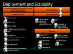 deployment and scalability