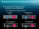 background activity performance impact