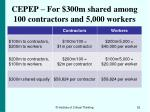 cepep for 300m shared among 100 contractors and 5 000 workers