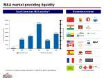 m a market providing liquidity