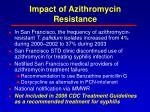 impact of azithromycin resistance