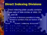 direct indexing divisions