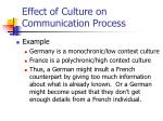 effect of culture on communication process13