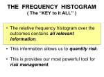 the frequency histogram the key to it all
