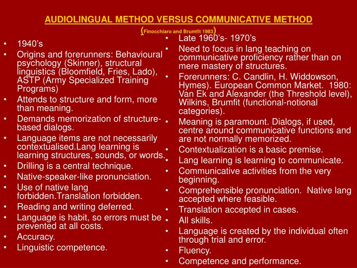 the techniques of audiolingual method english language essay The audio-lingual method of teaching had its origins the objective of the audiolingual method is accurate 14 lesson plan tips for english language.