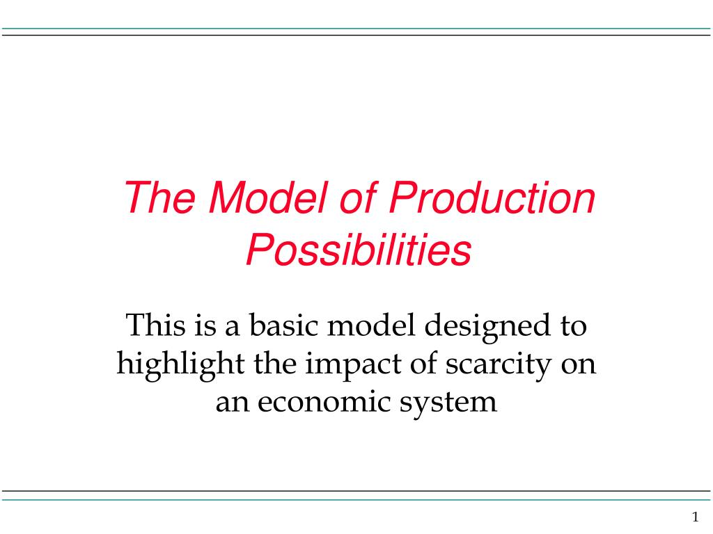 the model of production possibilities l.