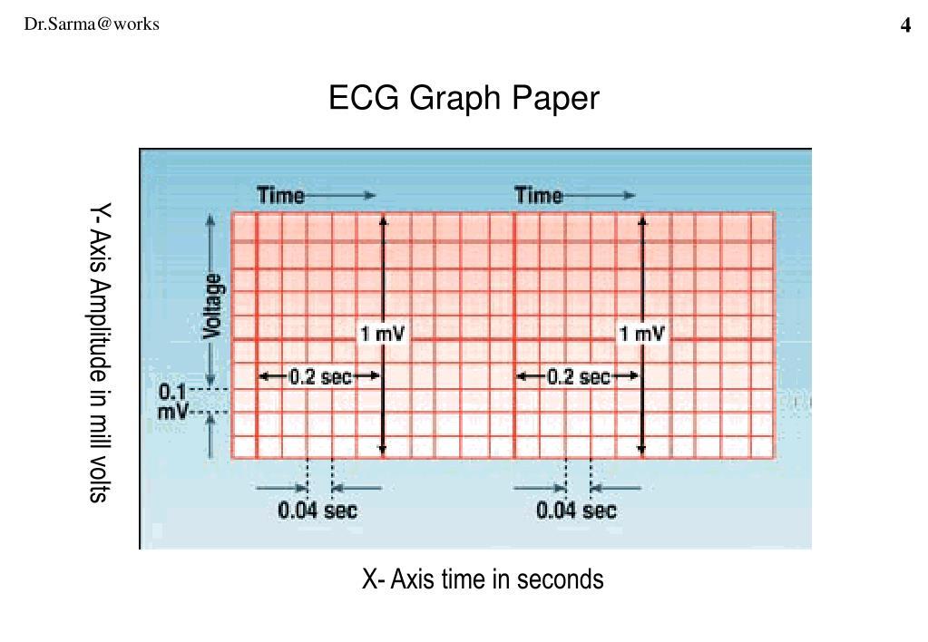 ECG Graph Paper